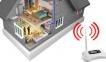 Комплект усиления сигнала репитер AS-D3 2G/4G 9