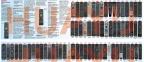 Пульт ДУ универсальный HUAYU для ресиверов DVB-T2+3 Версия 2020 0